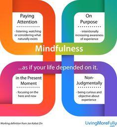 46dd47da467bede5e66bc6b2aedf446d--mindfulness-retreat-mindfulness-activities